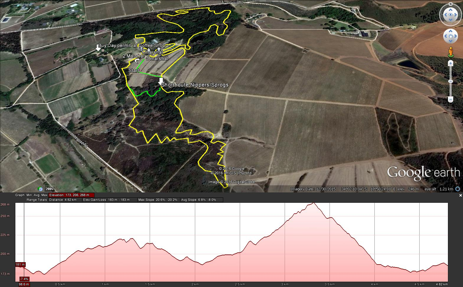 Route Map - Helderberg Farm - 27 Feb 16